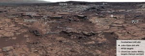 Marsbilen Curiosity har fundet resterneaf en gammel sø på Mars. Foto: ScienceAAAS