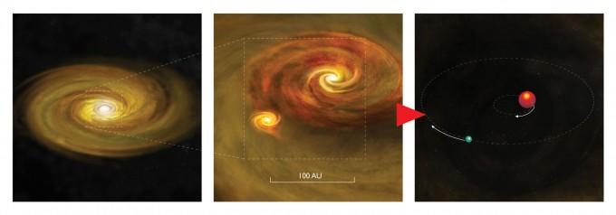 Dobbelt-stjerne-systemer dannes, fordi skyen omkring den første stjerne bryder op i mindre hvirvler, der danner nye stjerner Grafik: Bill Saxton og NRAO/AUI/NSF